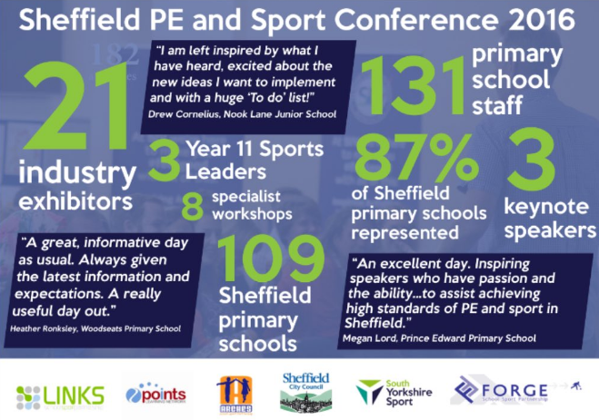 Sheffield Primary PE Conference 2016